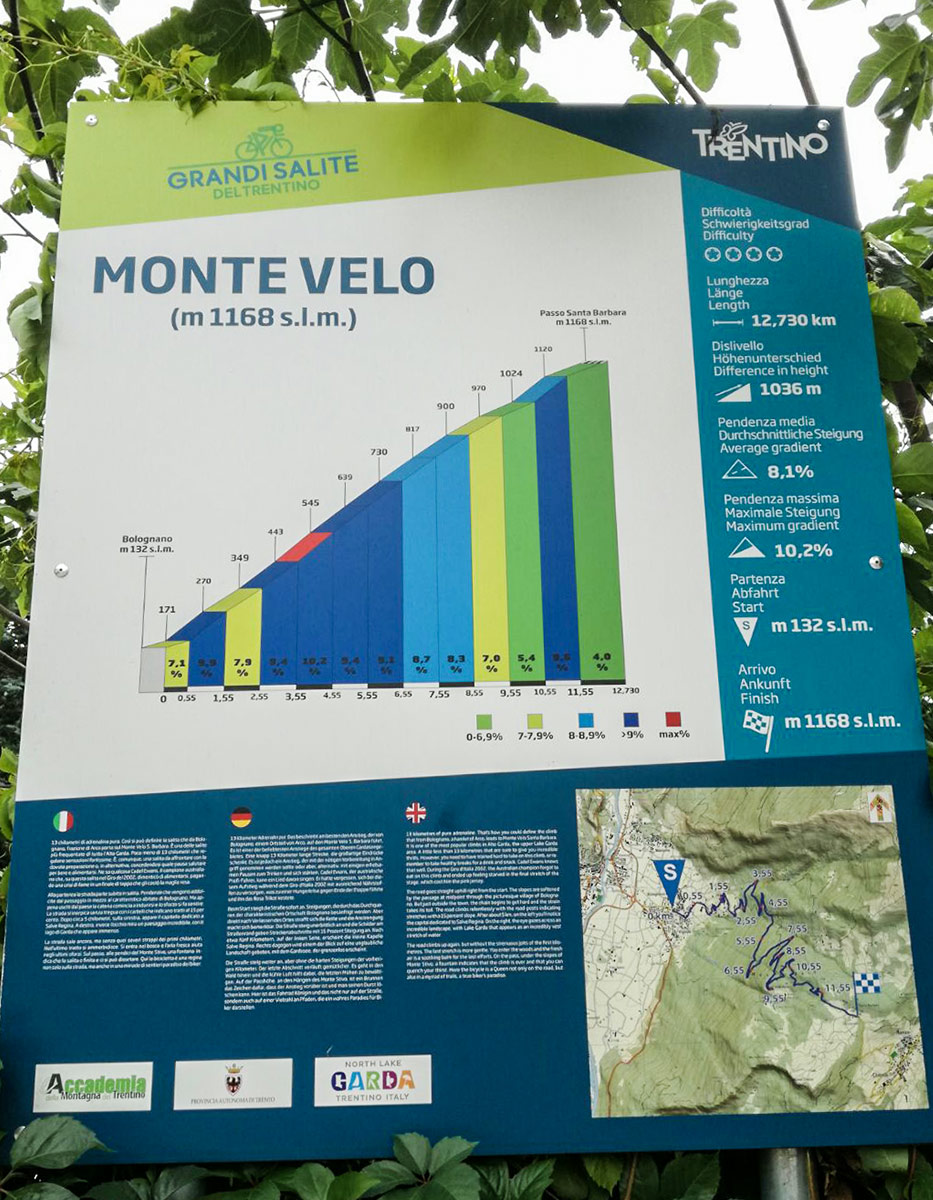 Immagine Mount velo and its climb